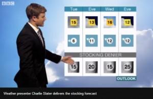 Wettermann Charlie Slater (BBC) machte die Formel in England berühmt